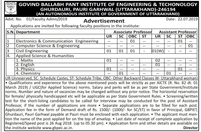 Assistant-Associate-Professor-Recruitment-in-GBPEC-Pauri