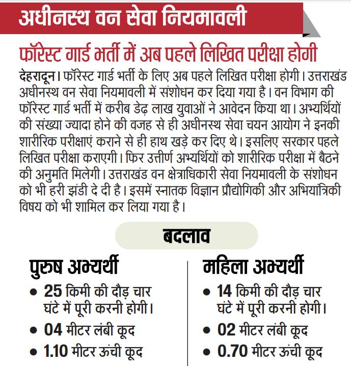 uttarakhand forest guard new news update