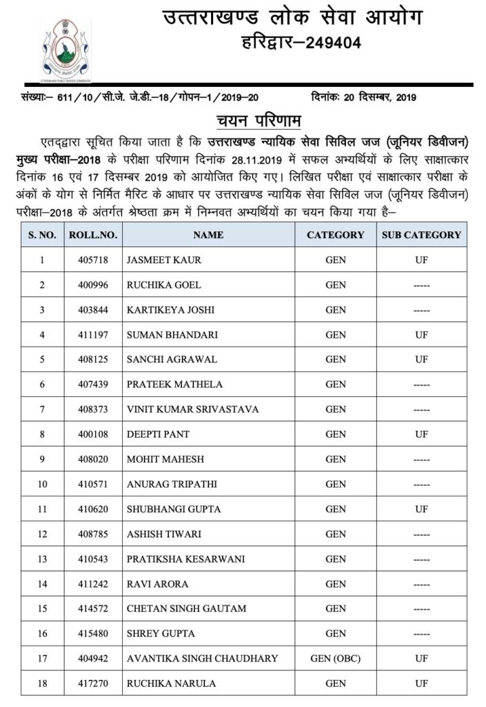 UKPSC Uttarakhand Judicial Service Civil Judge (Junior Division) Examination-2018 result